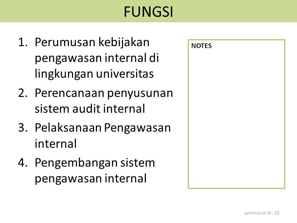 FUNGSI 1.Perumusan kebijakan pengawasan internal di lingkungan universitas 2.Perencanaan penyusunan sistem audit internal 3.Pelaksanaan Pengawasan int
