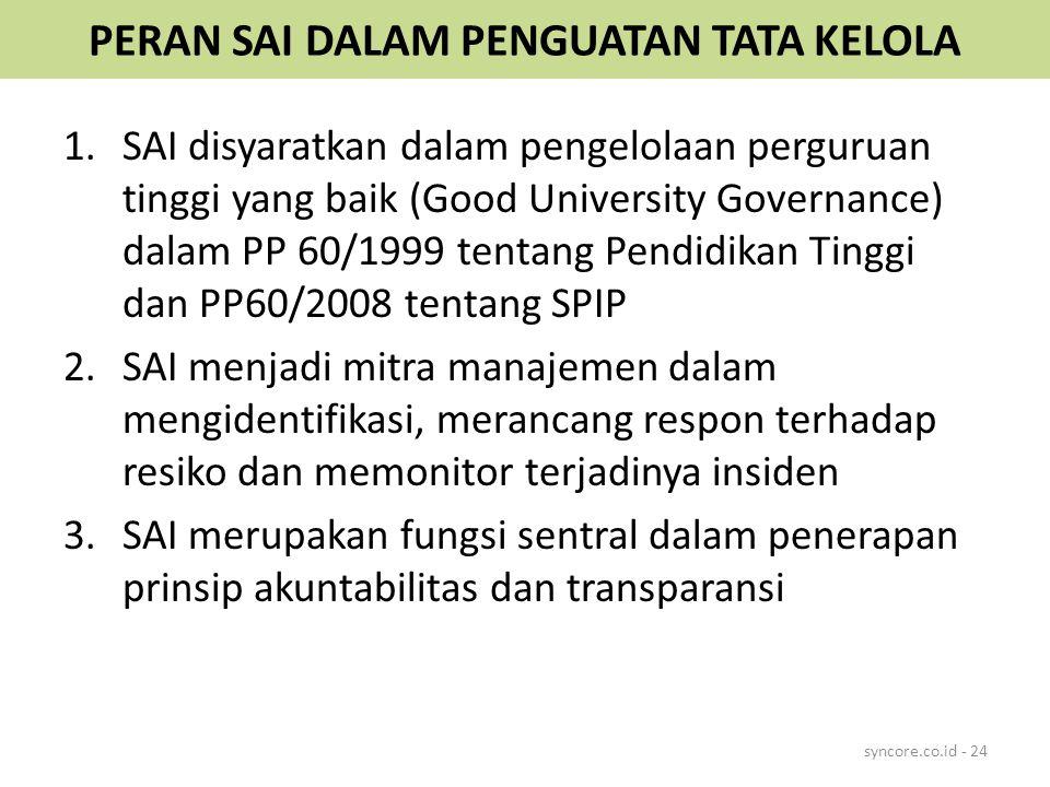 PERAN SAI DALAM PENGUATAN TATA KELOLA 1.SAI disyaratkan dalam pengelolaan perguruan tinggi yang baik (Good University Governance) dalam PP 60/1999 ten