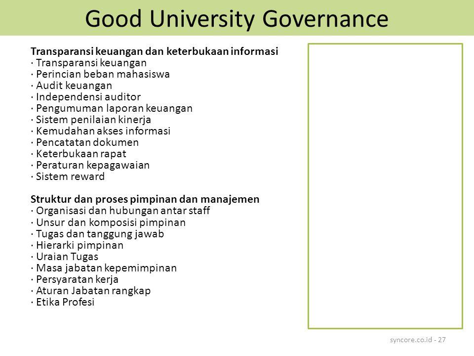 Good University Governance Transparansi keuangan dan keterbukaan informasi · Transparansi keuangan · Perincian beban mahasiswa · Audit keuangan · Inde