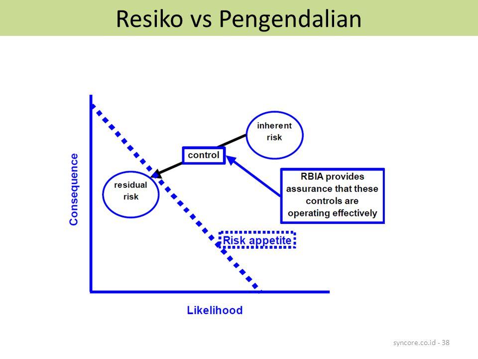 Resiko vs Pengendalian syncore.co.id - 38