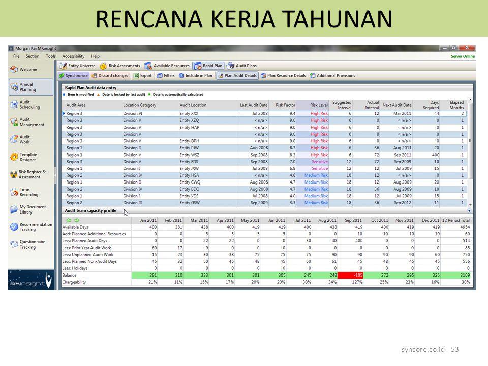 RENCANA KERJA TAHUNAN syncore.co.id - 53
