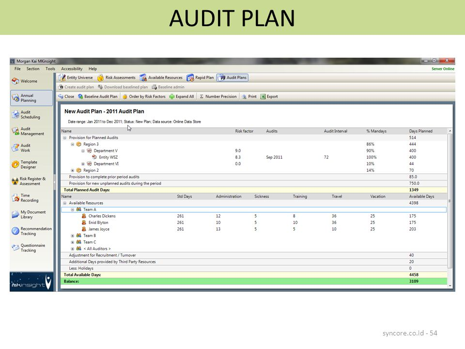 AUDIT PLAN syncore.co.id - 54