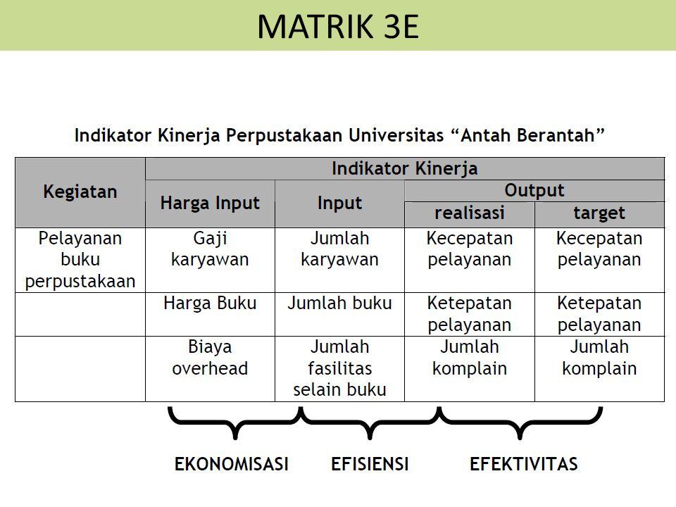 MATRIK 3E