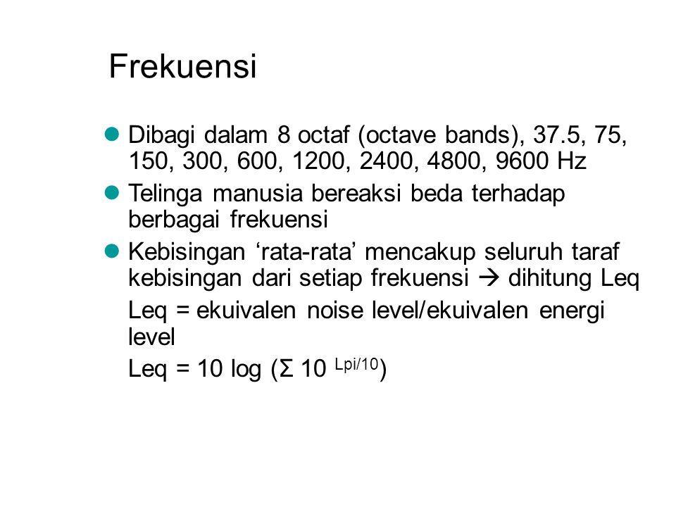 Frekuensi Adalah jumlah getaran dalam tekanan suara per satuan waktu (Hertz atau cycle per detik), frekuensi dipengaruhi ukuran, bentuk dan pergerakan
