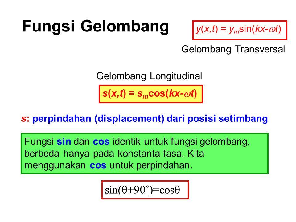 Istilah dan terminologi Sumber titik (Point source) : ukuran sumber emisi kecil dibandingkan jarak antara sumber dan pengamat. Muka gelombang (Wave fr