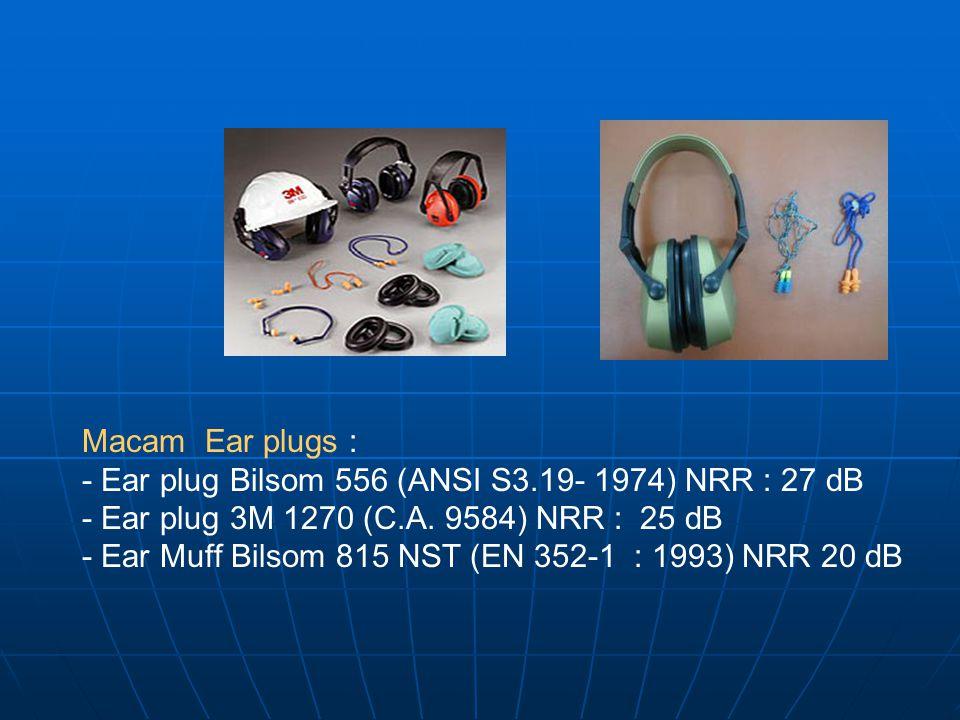 Macam Ear plugs : - Ear plug Bilsom 556 (ANSI S3.19- 1974) NRR : 27 dB - Ear plug 3M 1270 (C.A. 9584) NRR : 25 dB - Ear Muff Bilsom 815 NST (EN 352-1