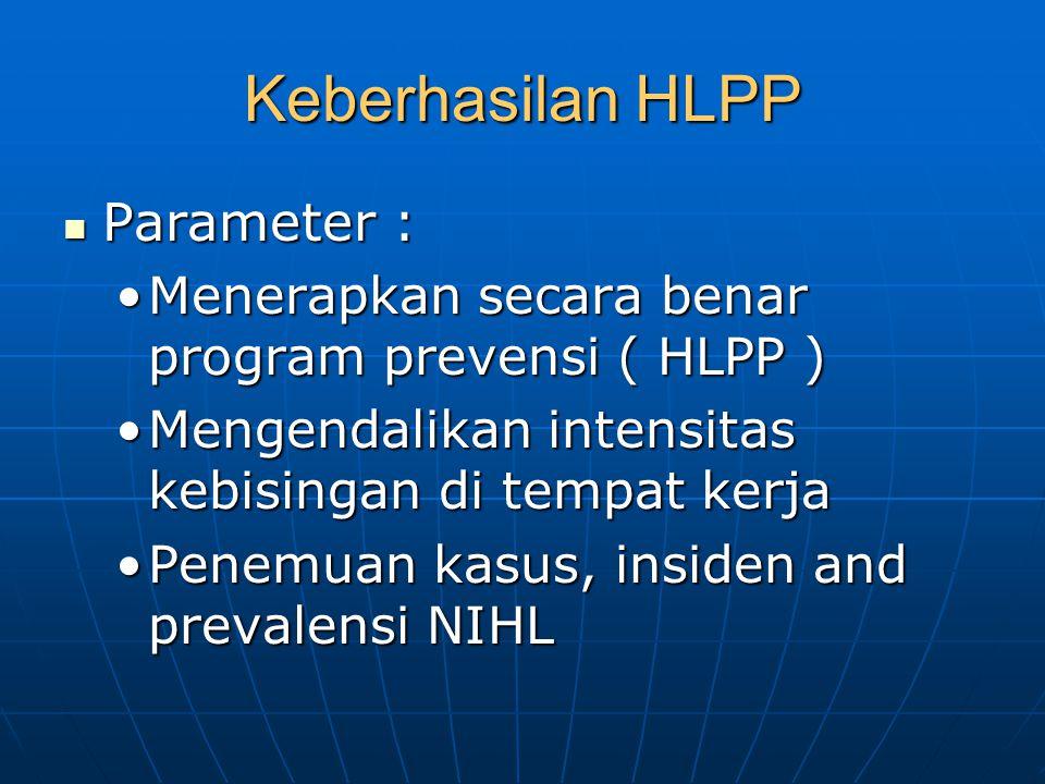 Keberhasilan HLPP Parameter : Parameter : Menerapkan secara benar program prevensi ( HLPP )Menerapkan secara benar program prevensi ( HLPP ) Mengendal