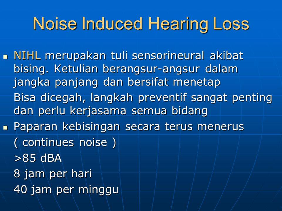 Noise Induced Hearing Loss NIHL merupakan tuli sensorineural akibat bising. Ketulian berangsur-angsur dalam jangka panjang dan bersifat menetap NIHL m