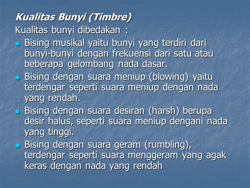 Kualitas Bunyi (Timbre) Kualitas bunyi dibedakan : Bising musikal yaitu bunyi yang terdiri dari bunyi-bunyi dengan frekuensi dari satu atau beberapa gelombang nada dasar.