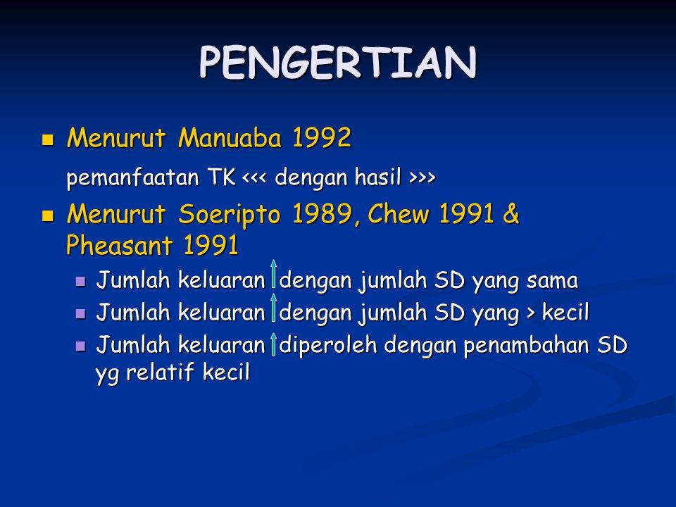 PENGERTIAN Menurut Manuaba 1992 Menurut Manuaba 1992 pemanfaatan TK >> Menurut Soeripto 1989, Chew 1991 & Pheasant 1991 Menurut Soeripto 1989, Chew 19