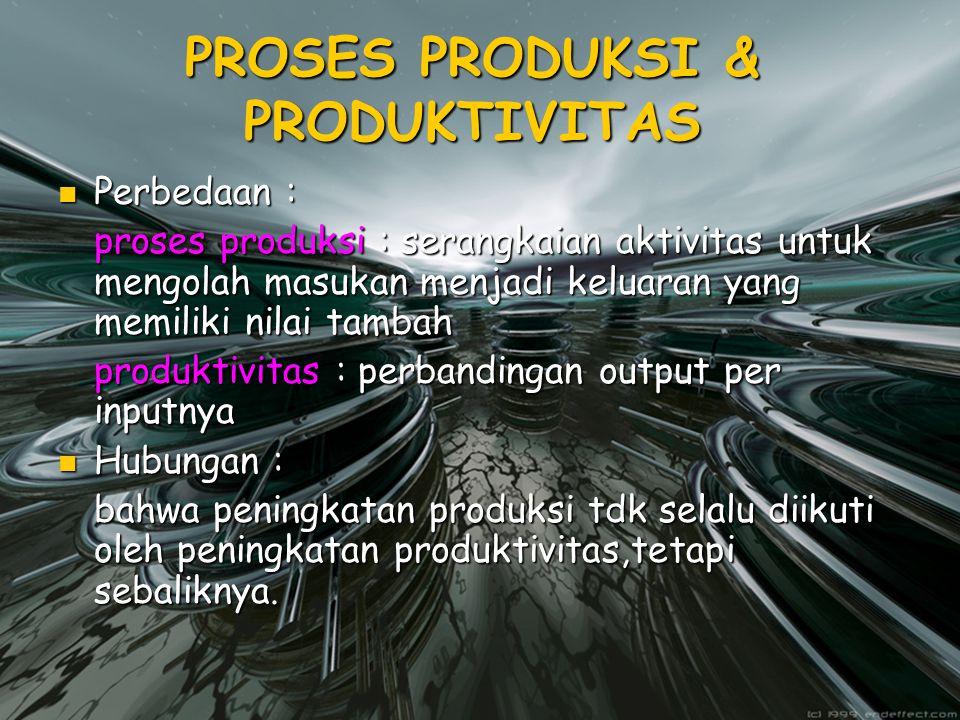 PROSES PRODUKSI & PRODUKTIVITAS Perbedaan : proses produksi : serangkaian aktivitas untuk mengolah masukan menjadi keluaran yang memiliki nilai tambah