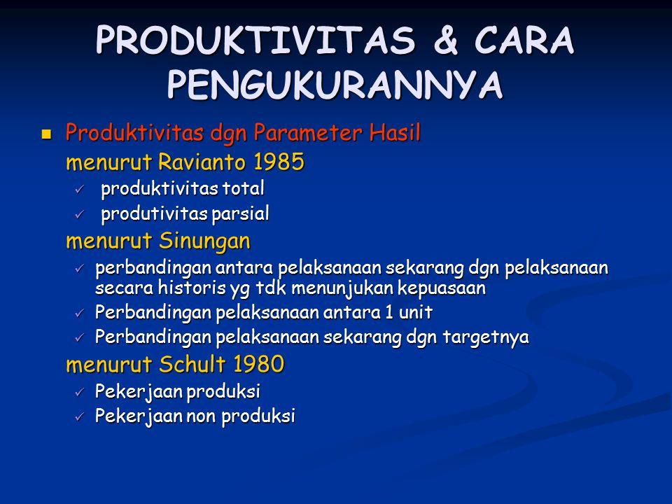 PRODUKTIVITAS & CARA PENGUKURANNYA Produktivitas dgn Parameter Hasil Produktivitas dgn Parameter Hasil menurut Ravianto 1985 produktivitas total produ