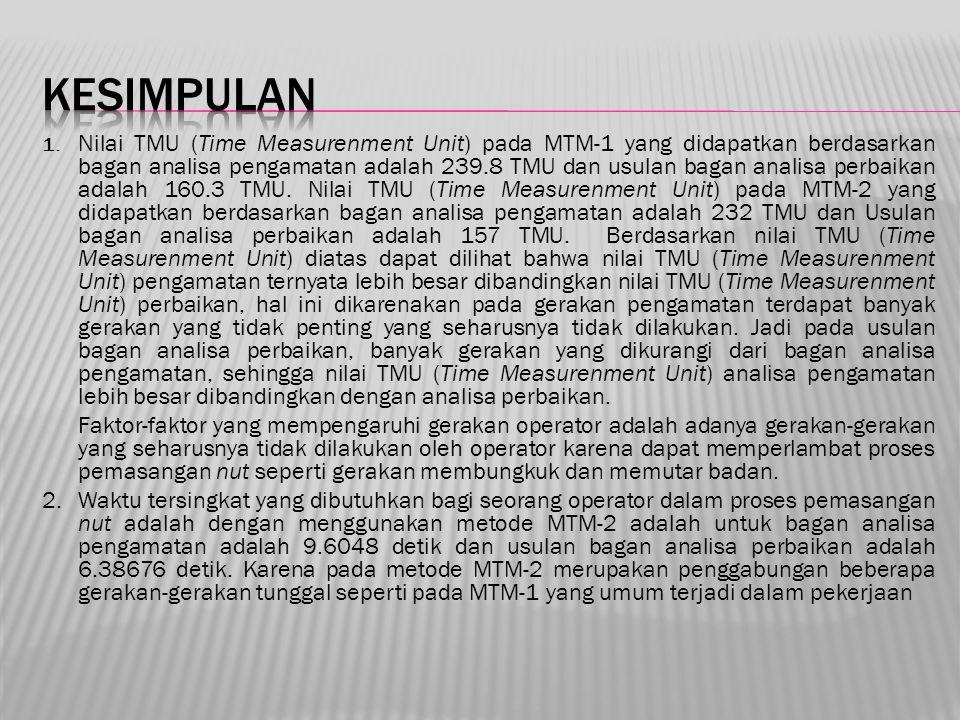 1. Nilai TMU (Time Measurenment Unit) pada MTM-1 yang didapatkan berdasarkan bagan analisa pengamatan adalah 239.8 TMU dan usulan bagan analisa perbai