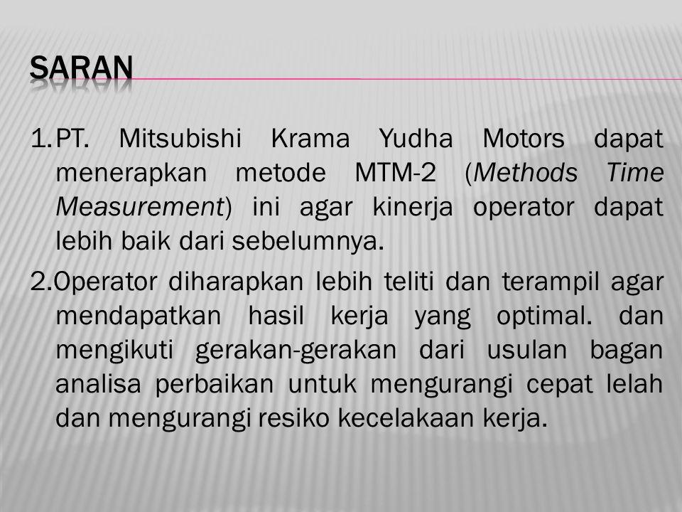 1.PT. Mitsubishi Krama Yudha Motors dapat menerapkan metode MTM-2 (Methods Time Measurement) ini agar kinerja operator dapat lebih baik dari sebelumny