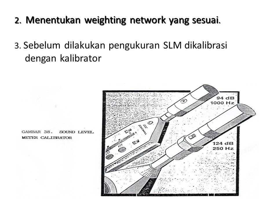 3.Sebelum dilakukan pengukuran SLM dikalibrasi dengan kalibrator 2.