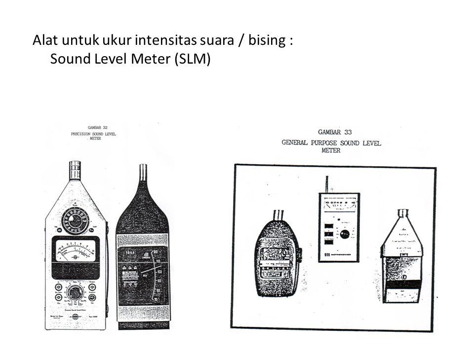 Alat untuk ukur intensitas suara / bising : Sound Level Meter (SLM)