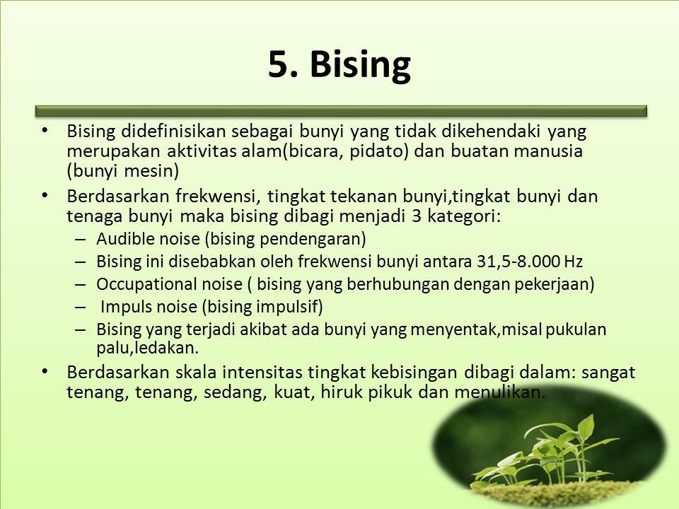 5. Bising Bising didefinisikan sebagai bunyi yang tidak dikehendaki yang merupakan aktivitas alam(bicara, pidato) dan buatan manusia (bunyi mesin) Ber
