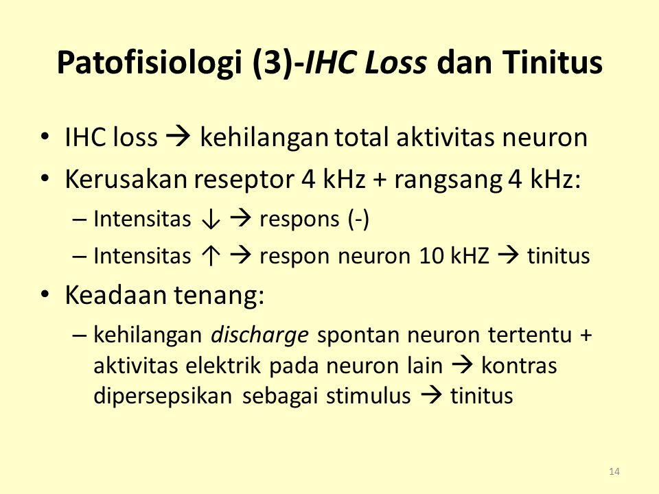 Patofisiologi (3)-IHC Loss dan Tinitus IHC loss  kehilangan total aktivitas neuron Kerusakan reseptor 4 kHz + rangsang 4 kHz: – Intensitas ↓  respons (-) – Intensitas ↑  respon neuron 10 kHZ  tinitus Keadaan tenang: – kehilangan discharge spontan neuron tertentu + aktivitas elektrik pada neuron lain  kontras dipersepsikan sebagai stimulus  tinitus 14