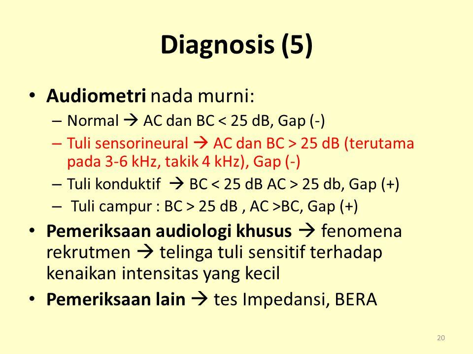 Diagnosis (5) Audiometri nada murni: – Normal  AC dan BC < 25 dB, Gap (-) – Tuli sensorineural  AC dan BC > 25 dB (terutama pada 3-6 kHz, takik 4 kHz), Gap (-) – Tuli konduktif  BC 25 db, Gap (+) – Tuli campur : BC > 25 dB, AC >BC, Gap (+) Pemeriksaan audiologi khusus  fenomena rekrutmen  telinga tuli sensitif terhadap kenaikan intensitas yang kecil Pemeriksaan lain  tes Impedansi, BERA 20