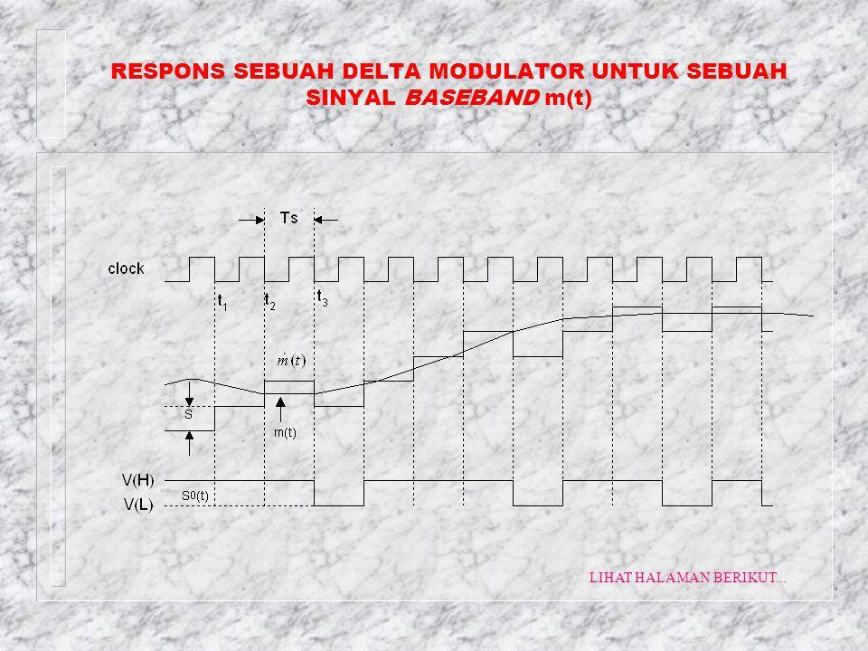 DIAGRAM BLOK MODULATOR DELTA LINIER Gambar di samping menunjukkan diagram blok sebuah modulator delta linier.