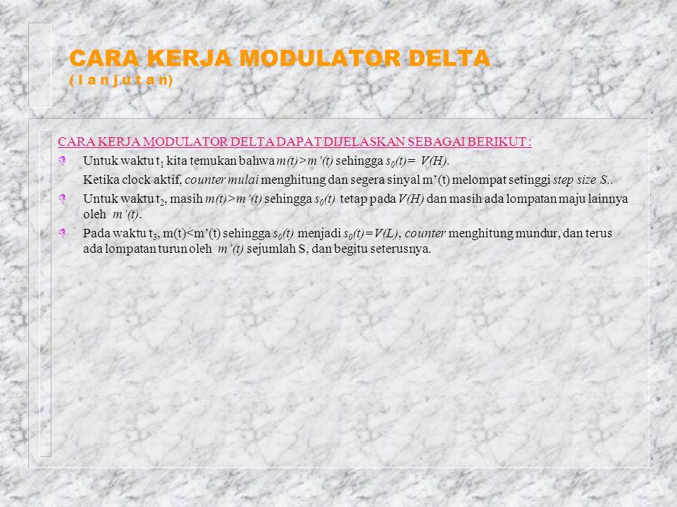 RESPONS SEBUAH DELTA MODULATOR UNTUK SEBUAH SINYAL BASEBAND m(t) LIHAT HALAMAN BERIKUT...