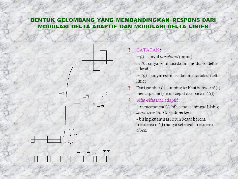 DIAGRAM BLOK MODULATOR DELTA ADAPTIF Y LATAR BELAKANG : Untuk mengatasi bising kelebihan beban yang terjadi pada modulator delta linier maka dirancanglah sebuah modulator delta yang bisa mengejar sinyal m(t) secara lebih cepat.