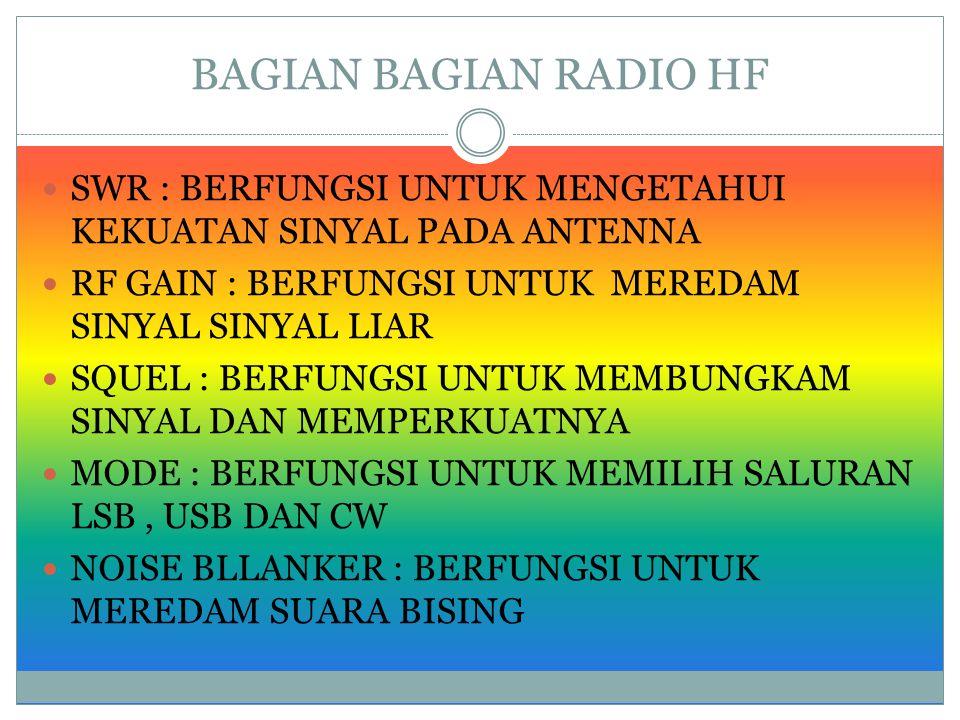 BAGIAN BAGIAN RADIO HF SWR : BERFUNGSI UNTUK MENGETAHUI KEKUATAN SINYAL PADA ANTENNA RF GAIN : BERFUNGSI UNTUK MEREDAM SINYAL SINYAL LIAR SQUEL : BERF