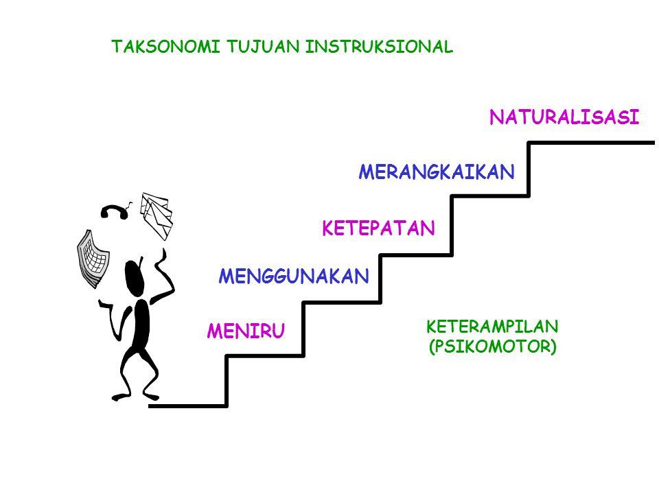 Menurut Harrow Ranah Psikomotorik ada 5 Tingkat: 1.Meniru 2.Manipulasi 3.Ketepatan gerakan 4.Artikulasi 5.Naturalisasi