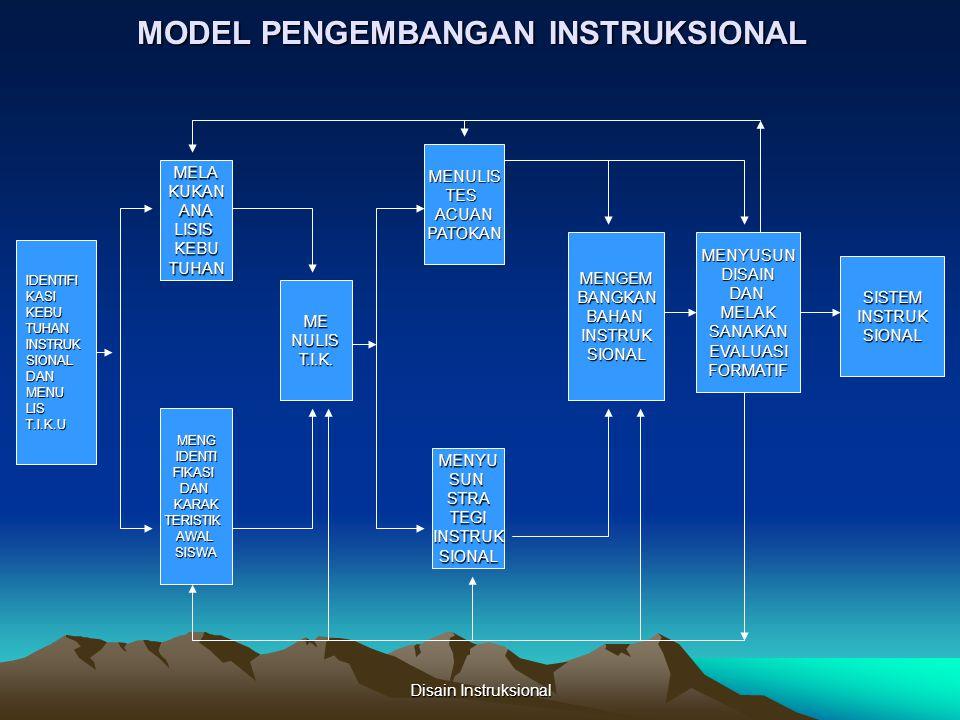 Disain Instruksional The Dick and Carey Systems Approach Model for Designing Instruction IDENTIFIKASIKEBUTUHANINSTRUKSIONALDANMENULIST.I.K.U MELAKUKANANALISISINSTRUKSIONAL MENGIDENTIFIKASIDANKARAKTERISTIKAWALSISWA MENULISTUJUANKINERJA MENGEMBANGKANSTRATEGIINSTRUKSIONALMENGEMBANGKANDANMEMILIHBAHANINSTRUKSIONALMENDISAINDANMENGEMBANGKANEVALUASIFORMATIFMENGEMBANGKANBUTIRTESACUANPATOKAN MEREVISI KEGIATAN INSTRUKSIONAL MENDISAINDANMENGEMBANGKANEVALUASISUMMATIF