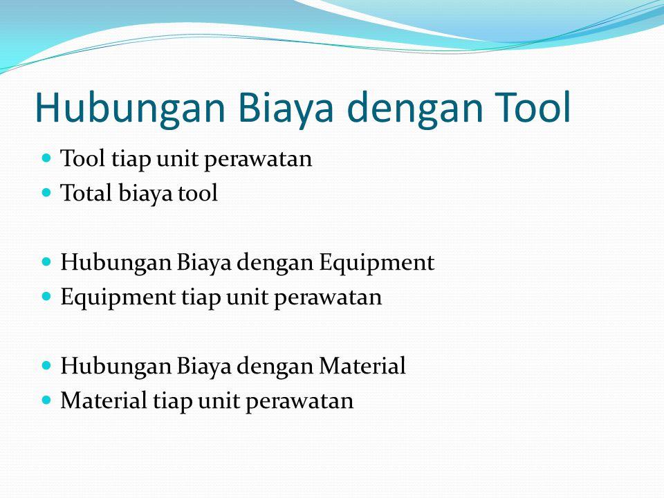 Hubungan Biaya dengan Tool Tool tiap unit perawatan Total biaya tool Hubungan Biaya dengan Equipment Equipment tiap unit perawatan Hubungan Biaya dengan Material Material tiap unit perawatan