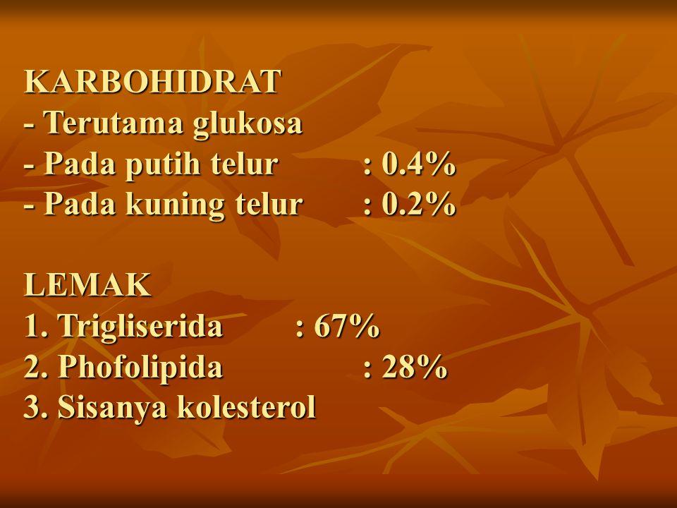 KARBOHIDRAT - Terutama glukosa - Pada putih telur: 0.4% - Pada kuning telur: 0.2% LEMAK 1. Trigliserida: 67% 2. Phofolipida: 28% 3. Sisanya kolesterol