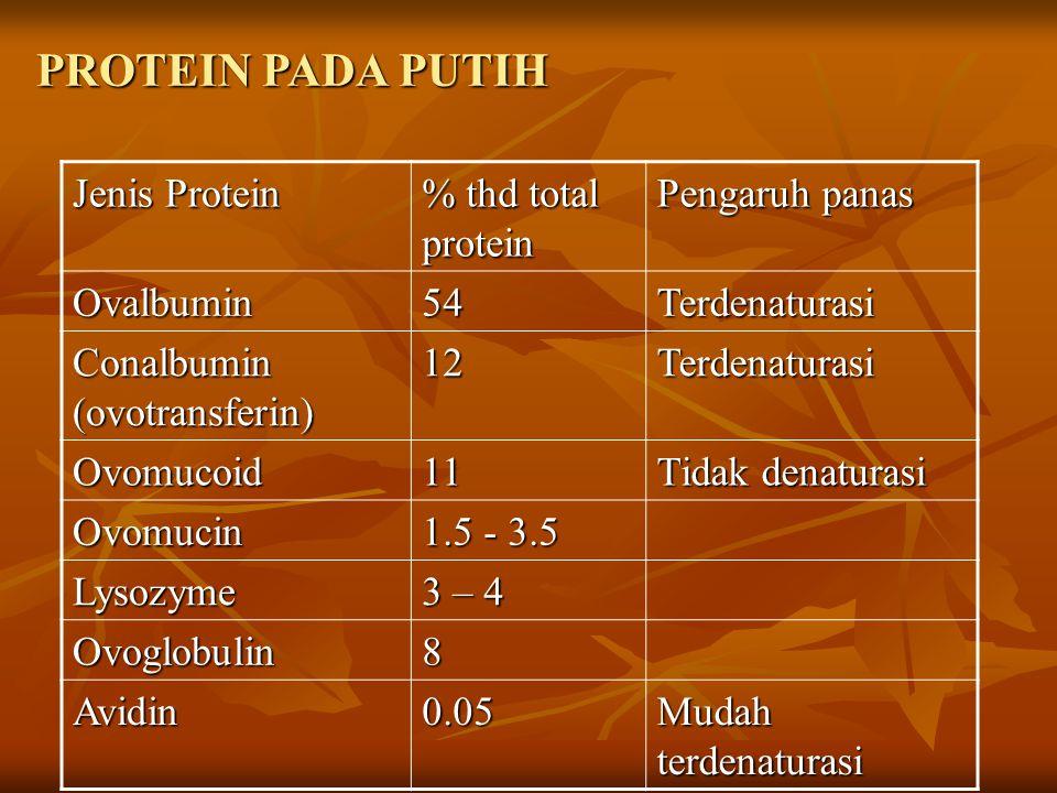 PROTEIN PADA PUTIH Jenis Protein % thd total protein Pengaruh panas Ovalbumin54Terdenaturasi Conalbumin (ovotransferin) 12Terdenaturasi Ovomucoid11 Ti