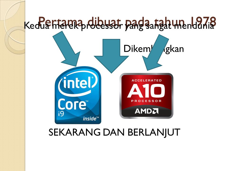 Pertama dibuat pada tahun 1978 Dikembangkan SEKARANG DAN BERLANJUT Kedua merek processor yang sangat mendunia
