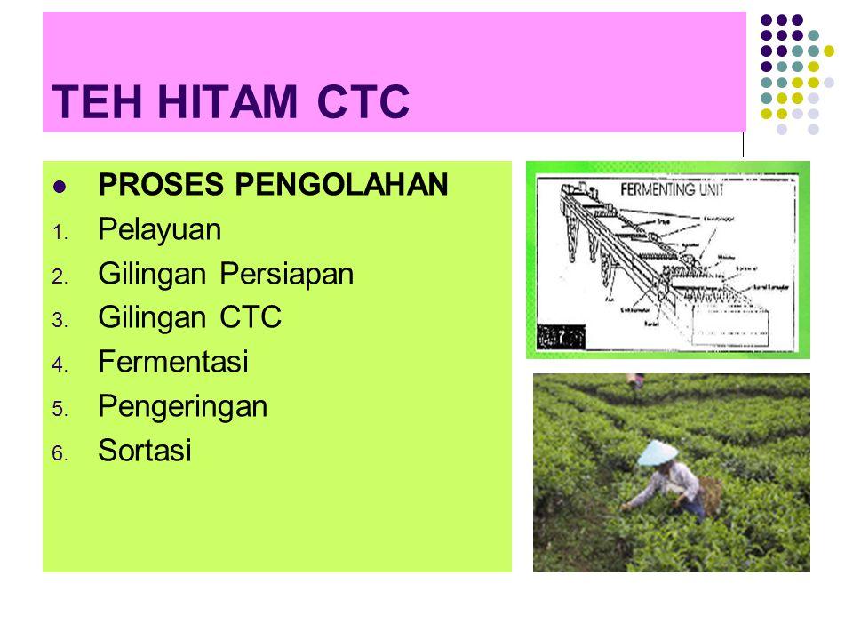 TEH HITAM CTC PROSES PENGOLAHAN 1.Pelayuan 2. Gilingan Persiapan 3.
