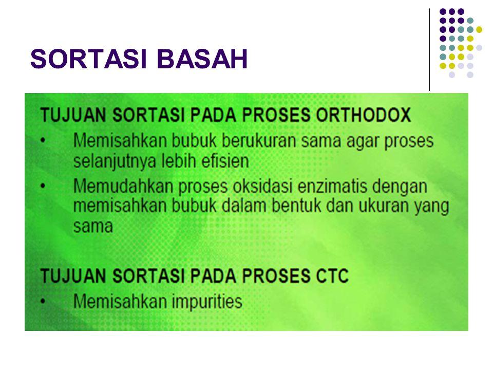 SORTASI BASAH