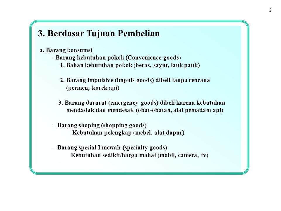 3.Berdasar Tujuan Pembelian a. Barang konsumsi - Barang kebutuhan pokok (Convenience goods) 1.