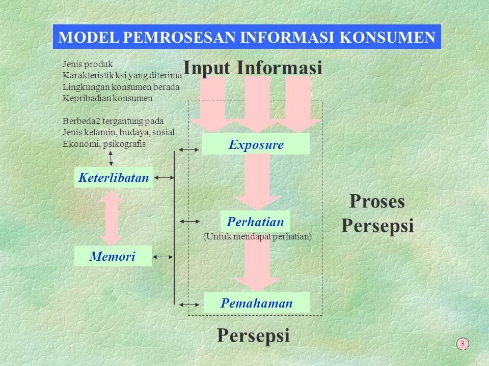 Ada 3 Tahap Utama dalam Pemrosesan Informasi : §Tahap refleks informasi: refleks yang ditampilkan saat pertama kali memperoleh informasi.
