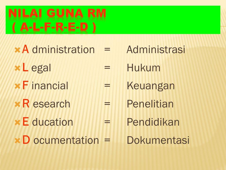  A dministration =Administrasi  L egal=Hukum  F inancial=Keuangan  R esearch=Penelitian  E ducation=Pendidikan  D ocumentation=Dokumentasi
