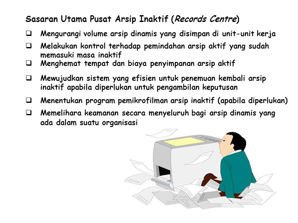 Sasaran Utama Pusat Arsip Inaktif (Records Centre)  Mengurangi volume arsip dinamis yang disimpan di unit-unit kerja  Melakukan kontrol terhadap pem