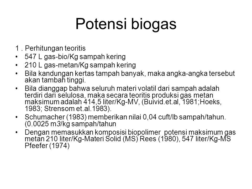 Potensi biogas 1.