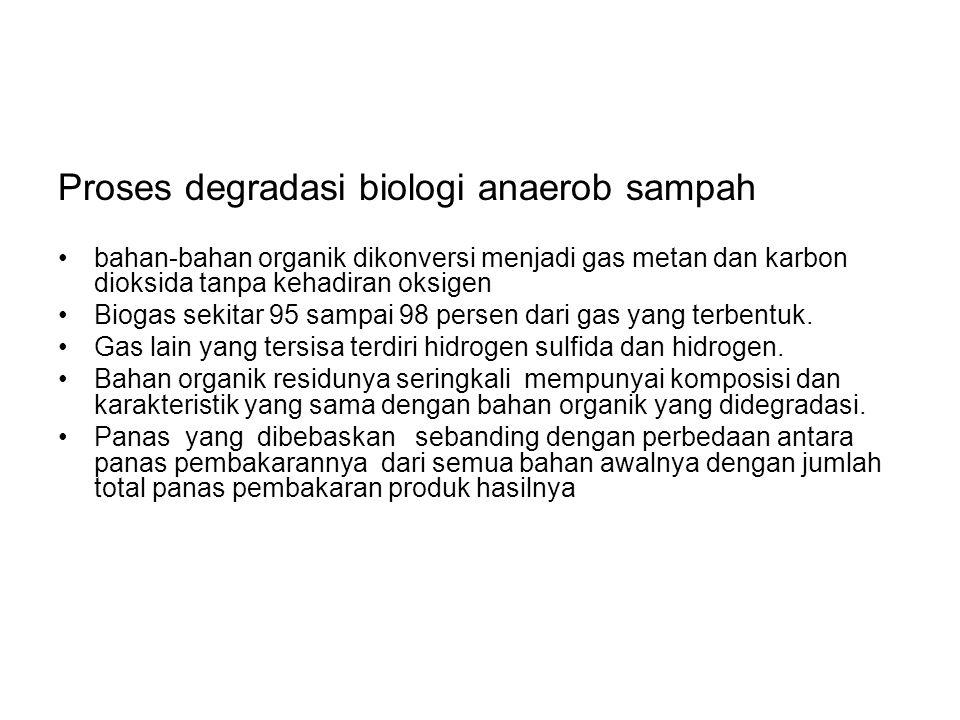 Proses degradasi biologi anaerob sampah bahan-bahan organik dikonversi menjadi gas metan dan karbon dioksida tanpa kehadiran oksigen Biogas sekitar 95 sampai 98 persen dari gas yang terbentuk.