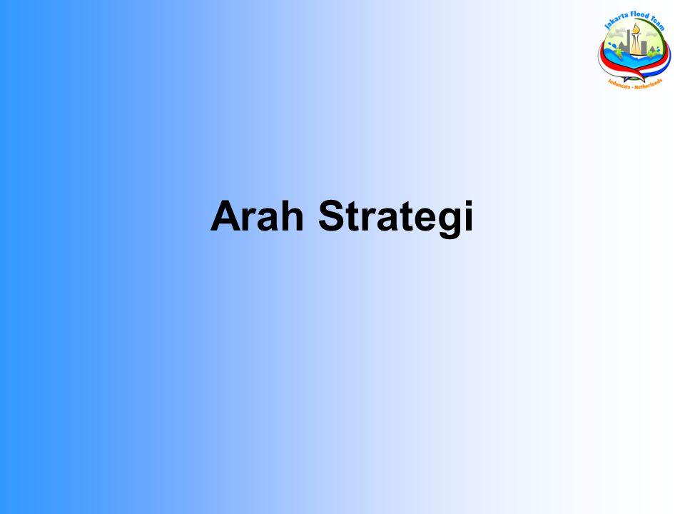 Arah Strategi