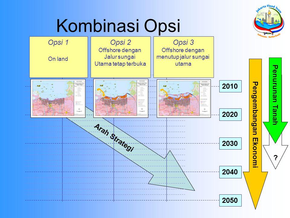 2010 2020 2030 2040 2050 Opsi 2 Offshore dengan Jalur sungai Utama tetap terbuka Opsi 3 Offshore dengan menutup jalur sungai utama Opsi 1 On land Pengembangan Ekonomi Penurunan Tanah .