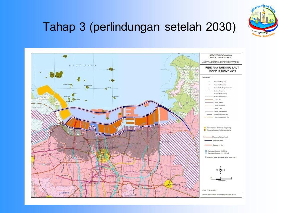 Tahap 3 (perlindungan setelah 2030)