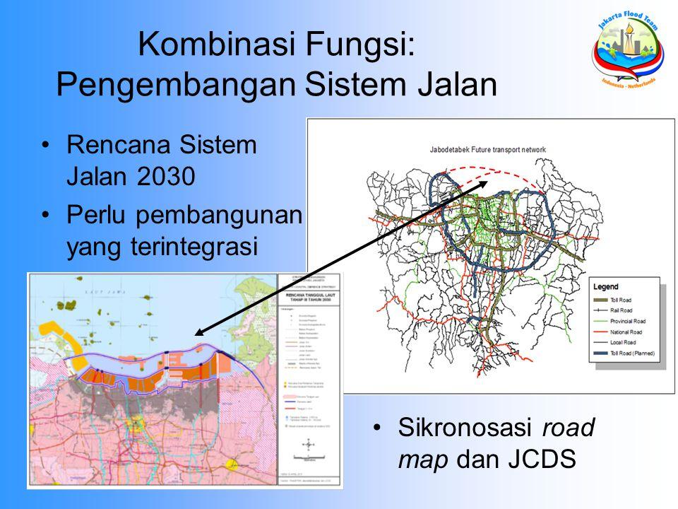 Kombinasi Fungsi: Pengembangan Sistem Jalan Rencana Sistem Jalan 2030 Perlu pembangunan yang terintegrasi Sikronosasi road map dan JCDS