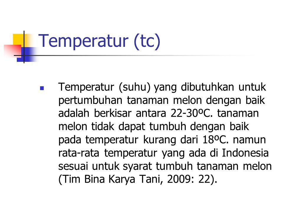 Temperatur (tc) Temperatur (suhu) yang dibutuhkan untuk pertumbuhan tanaman melon dengan baik adalah berkisar antara 22-30ºC. tanaman melon tidak dapa
