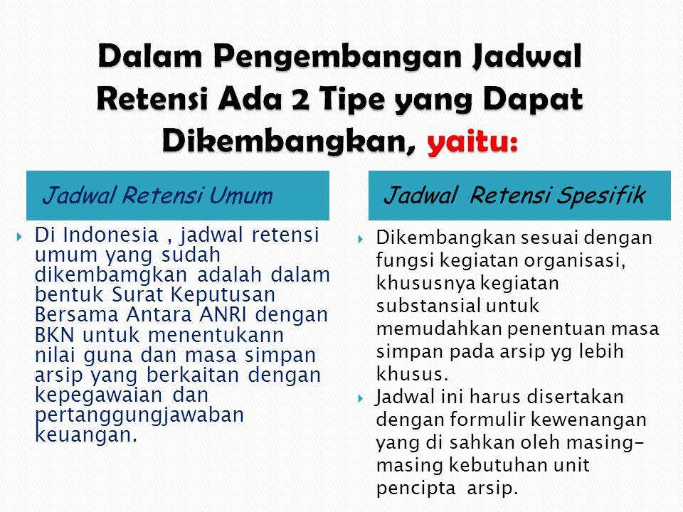 Jadwal Retensi Umum Jadwal Retensi Spesifik  Di Indonesia, jadwal retensi umum yang sudah dikembamgkan adalah dalam bentuk Surat Keputusan Bersama An