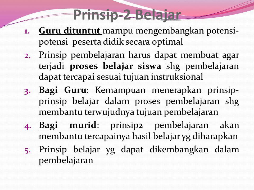 PRINSIP PERHATIAN & MOTIVASI (1) 1.Untuk menumbuhkan Perhatian diperlukan Motivasi 2.