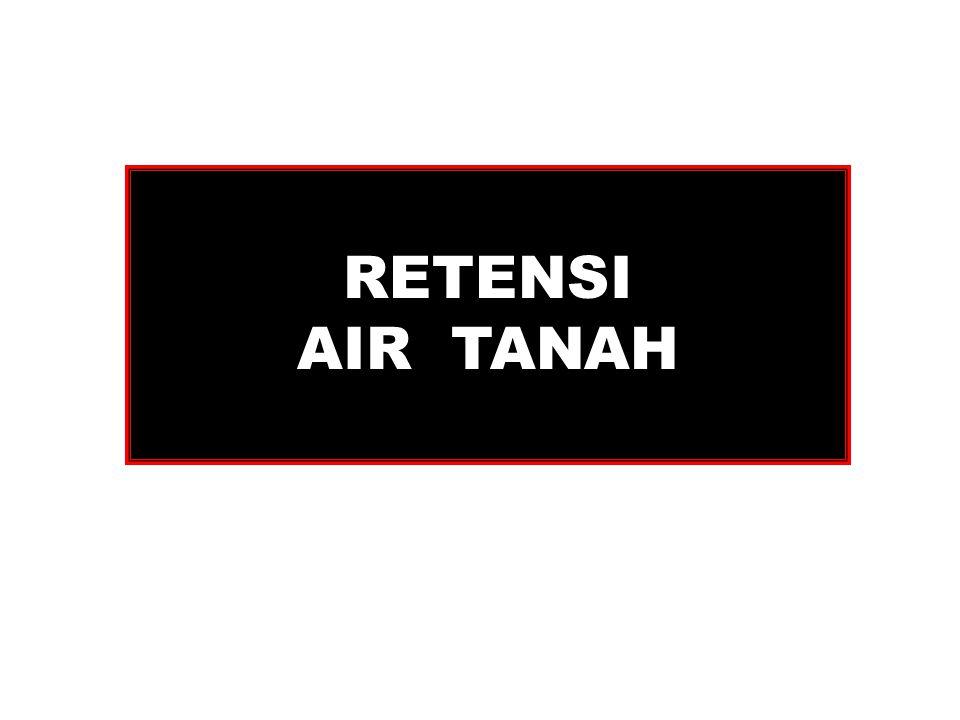 RETENSI AIR TANAH