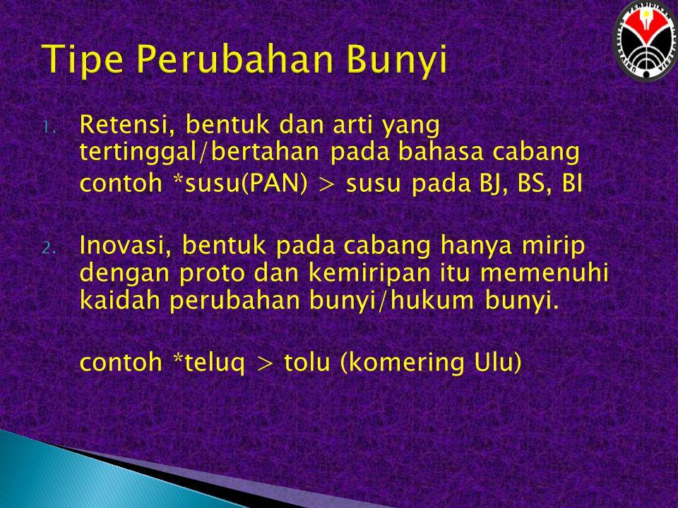 1. Retensi, bentuk dan arti yang tertinggal/bertahan pada bahasa cabang contoh *susu(PAN) > susu pada BJ, BS, BI 2. Inovasi, bentuk pada cabang hanya